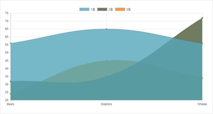 mb-file.php?path=2018%2F03%2F21%2FF1668_%EA%BA%BD%EC%9D%80%EC%84%A01.JPG